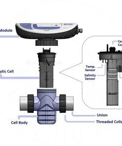 Circupool CORE55 Salt Chlorinator System 2